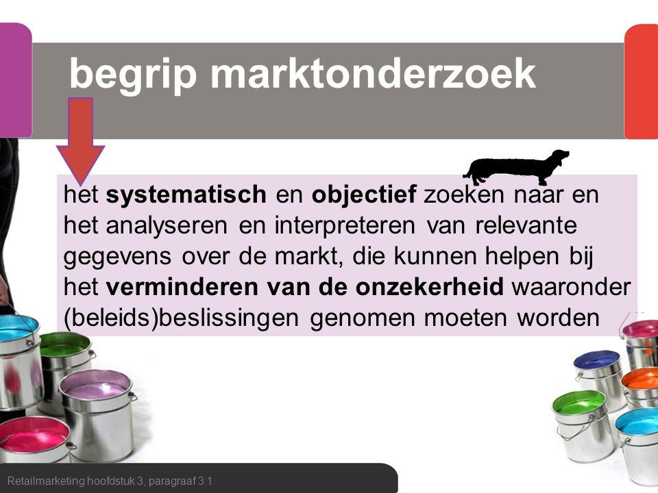 begrip marktonderzoek Retailmarketing hoofdstuk 3, paragraaf 3.1 het systematisch en objectief zoeken naar en het analyseren en interpreteren van rele