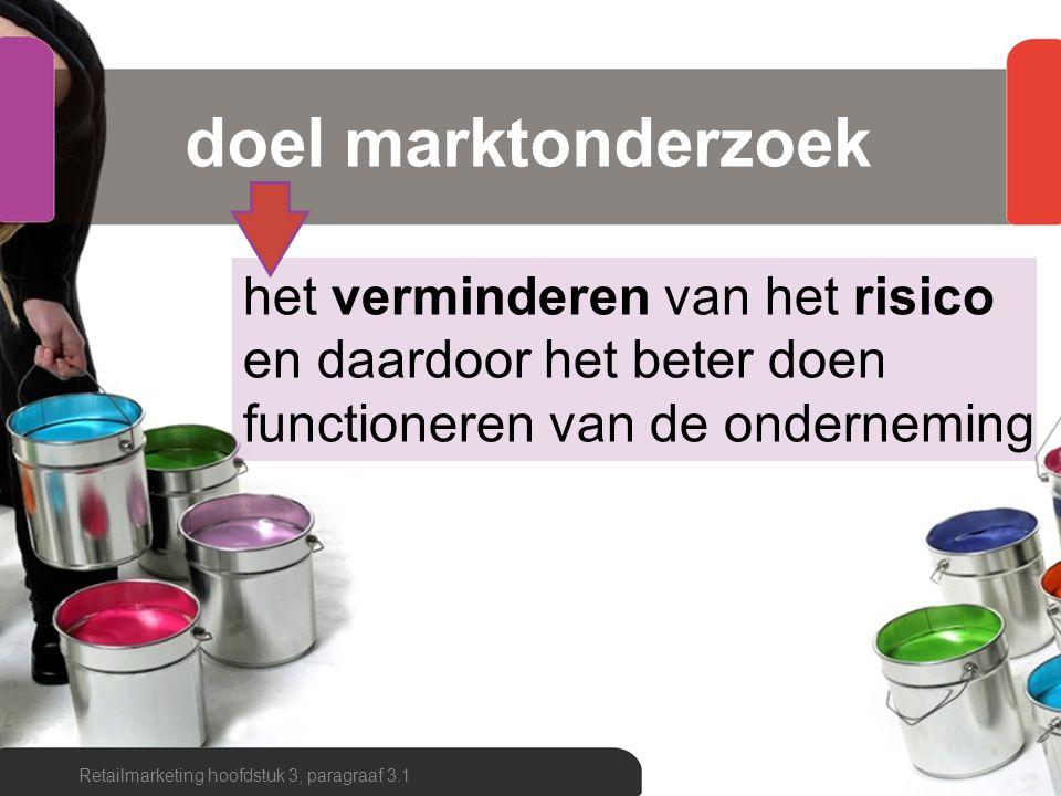 doel marktonderzoek Retailmarketing hoofdstuk 3, paragraaf 3.1 het verminderen van het risico en daardoor het beter doen functioneren van de ondernemi