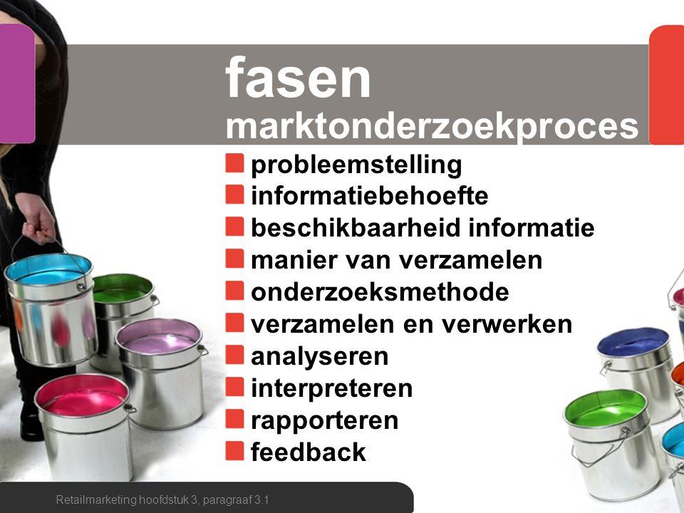 rapportage samenvatting/conclusies probleemstelling berekeningen/tabellen/ grafieken openbaar maken Retailmarketing hoofdstuk 3, paragraaf 3.1