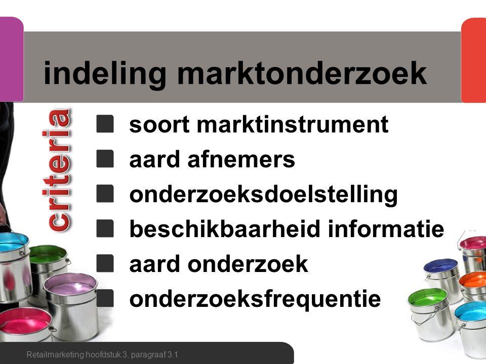 indeling marktonderzoek soort marktinstrument aard afnemers onderzoeksdoelstelling beschikbaarheid informatie aard onderzoek onderzoeksfrequentie Reta