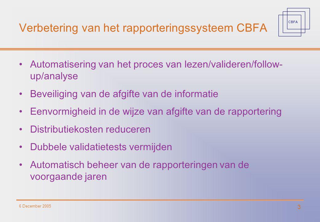 CBFA 6 December 2005 3 Verbetering van het rapporteringssysteem CBFA Automatisering van het proces van lezen/valideren/follow- up/analyse Beveiliging