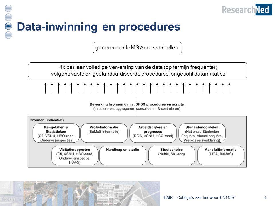 6 Data-inwinning en procedures 4x per jaar volledige verversing van de data (op termijn frequenter) volgens vaste en gestandaardiseerde procedures, on