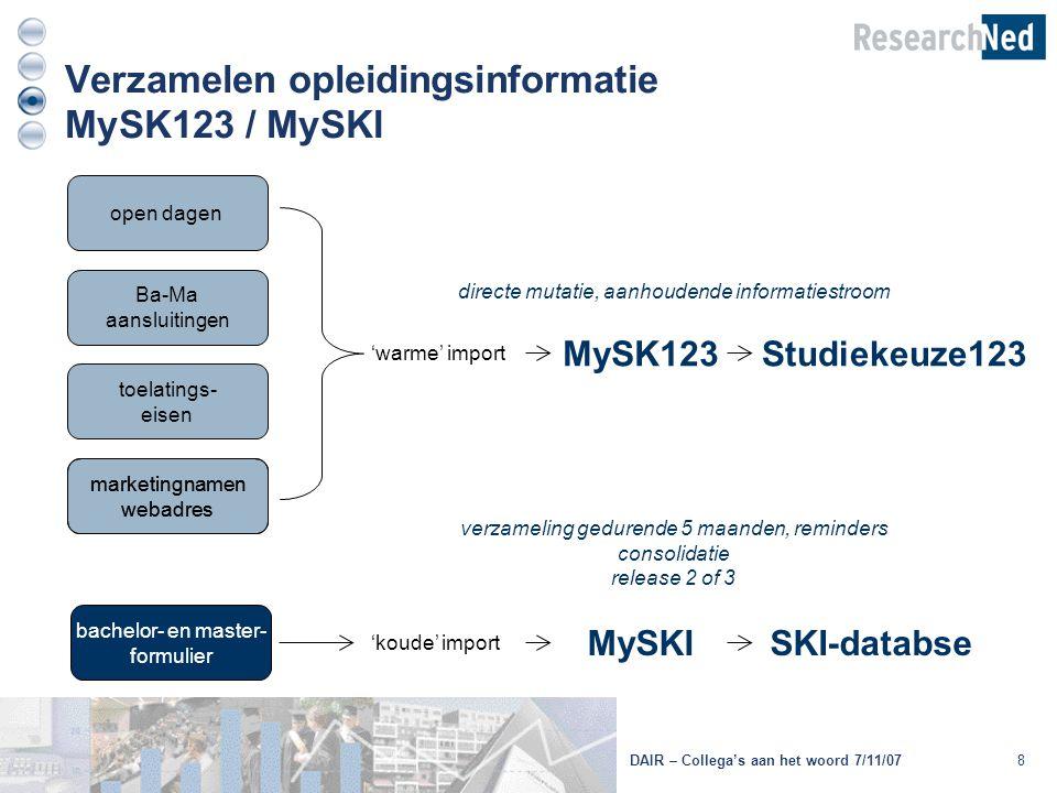 8 Verzamelen opleidingsinformatie MySK123 / MySKI open dagen Ba-Ma aansluitingen toelatings- eisen marketingnamen webadres bachelor- en master- formul