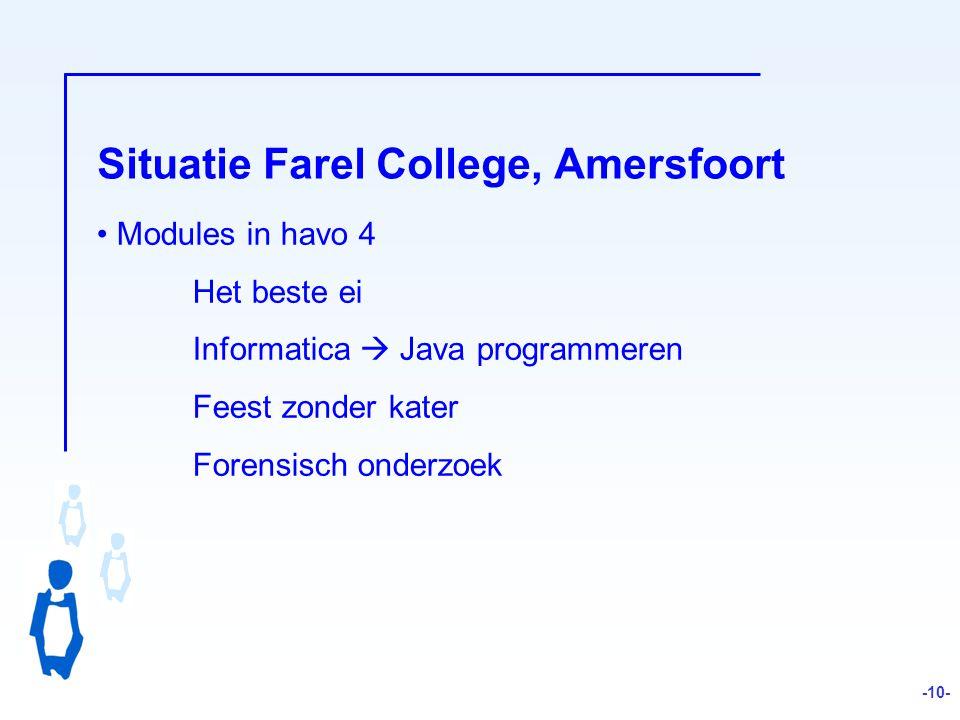 Situatie Farel College, Amersfoort Modules in havo 4 Het beste ei Informatica  Java programmeren Feest zonder kater Forensisch onderzoek -10-