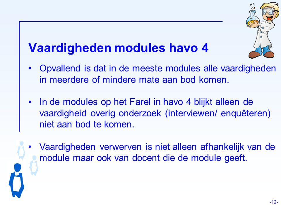 Vaardigheden modules havo 4 Opvallend is dat in de meeste modules alle vaardigheden in meerdere of mindere mate aan bod komen.