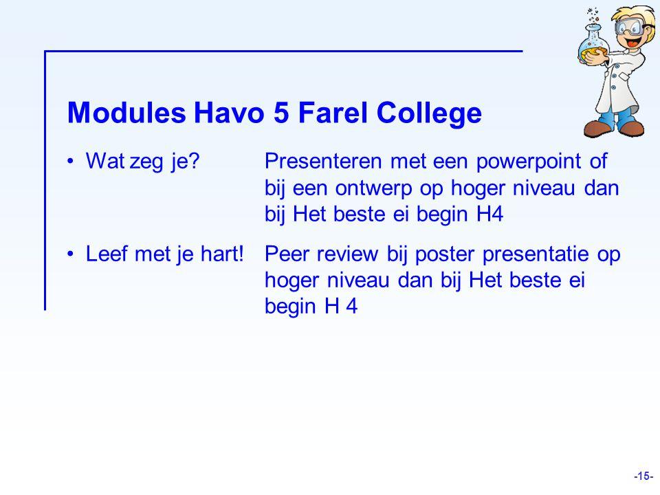 Modules Havo 5 Farel College Wat zeg je.