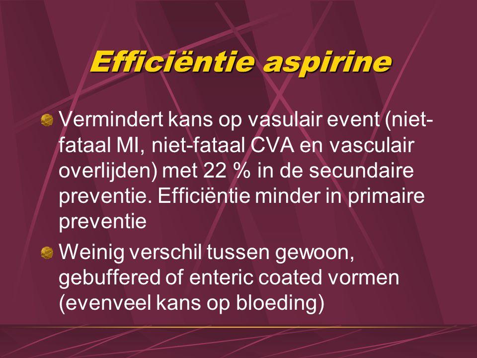 Efficiëntie aspirine Vermindert kans op vasulair event (niet- fataal MI, niet-fataal CVA en vasculair overlijden) met 22 % in de secundaire preventie.
