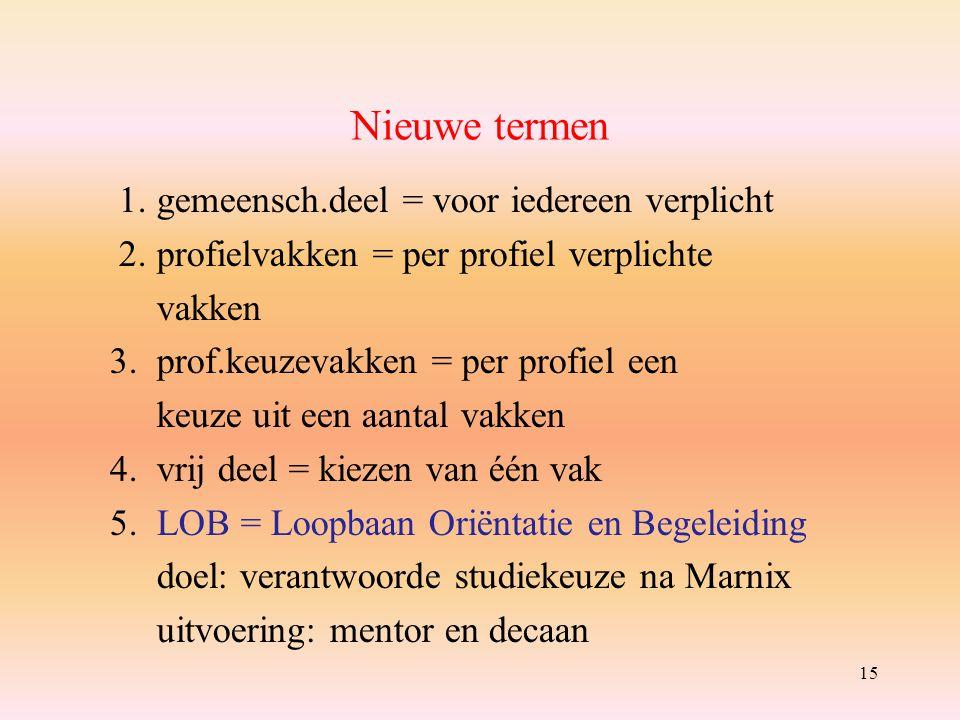 15 Nieuwe termen 1.gemeensch.deel = voor iedereen verplicht 2.
