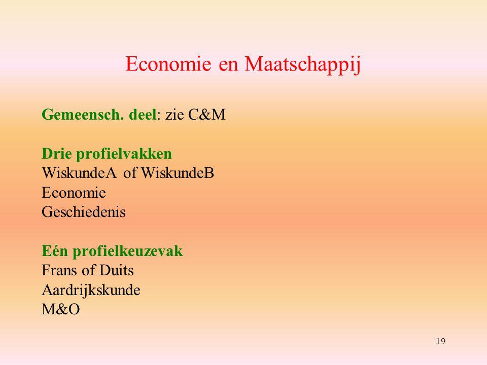 19 Economie en Maatschappij Gemeensch.