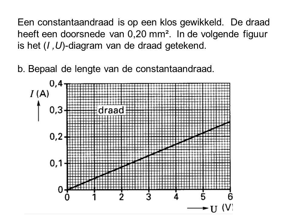 Een constantaandraad is op een klos gewikkeld. De draad heeft een doorsnede van 0,20 mm². In de volgende figuur is het (I,U)-diagram van de draad gete