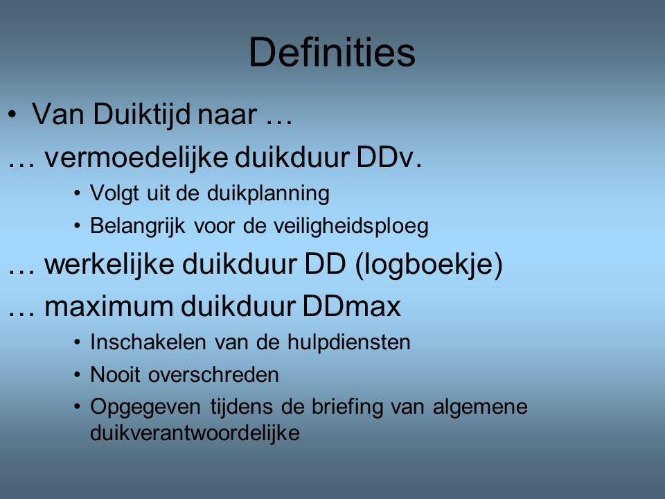 Definities Van Duiktijd naar … … vermoedelijke duikduur DDv. Volgt uit de duikplanning Belangrijk voor de veiligheidsploeg … werkelijke duikduur DD (l