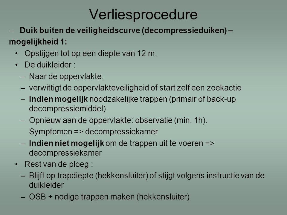 Verliesprocedure –Duik buiten de veiligheidscurve (decompressieduiken) – mogelijkheid 1: Opstijgen tot op een diepte van 12 m. De duikleider : –Naar d