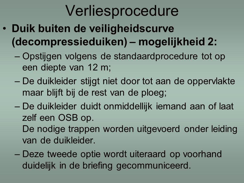 Verliesprocedure Duik buiten de veiligheidscurve (decompressieduiken) – mogelijkheid 2: –Opstijgen volgens de standaardprocedure tot op een diepte van