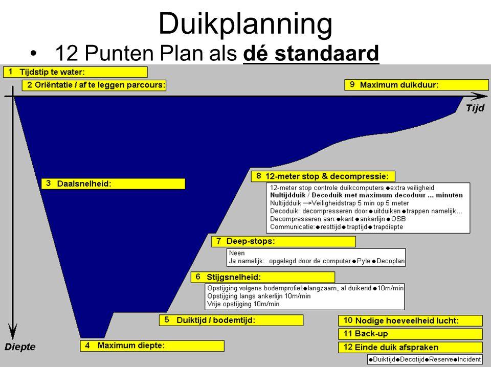 Duikplanning 12 Punten Plan als dé standaard