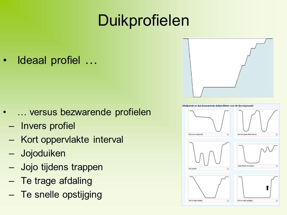 Duikprofielen Ideaal profiel … … versus bezwarende profielen –Invers profiel –Kort oppervlakte interval –Jojoduiken –Jojo tijdens trappen –Te trage af