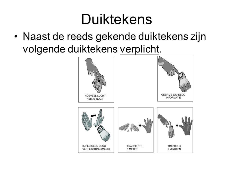 Duiktekens Naast de reeds gekende duiktekens zijn volgende duiktekens verplicht.