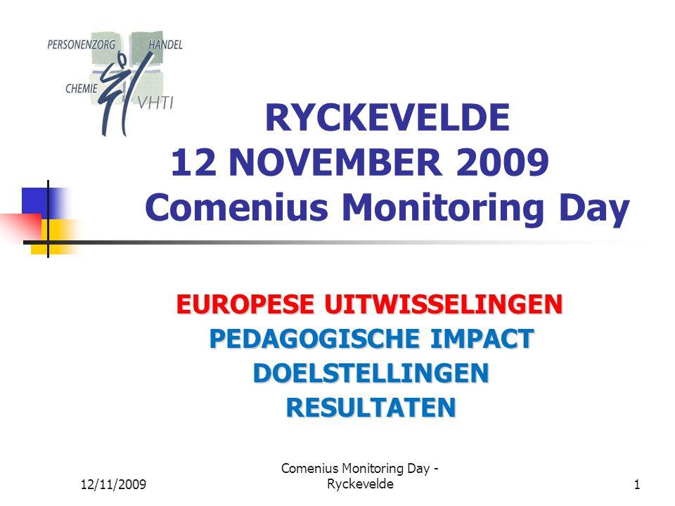 RYCKEVELDE 12 NOVEMBER 2009 Comenius Monitoring Day EUROPESE UITWISSELINGEN PEDAGOGISCHE IMPACT DOELSTELLINGENRESULTATEN 12/11/20091 Comenius Monitori
