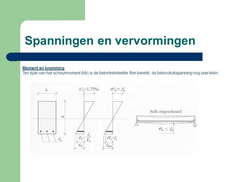 Spanningen en vervormingen Moment en kromming Ten tijde van het scheurmoment (Mr) is de betontreksterkte fbm bereikt, de betondrukspanning nog zeer klein.