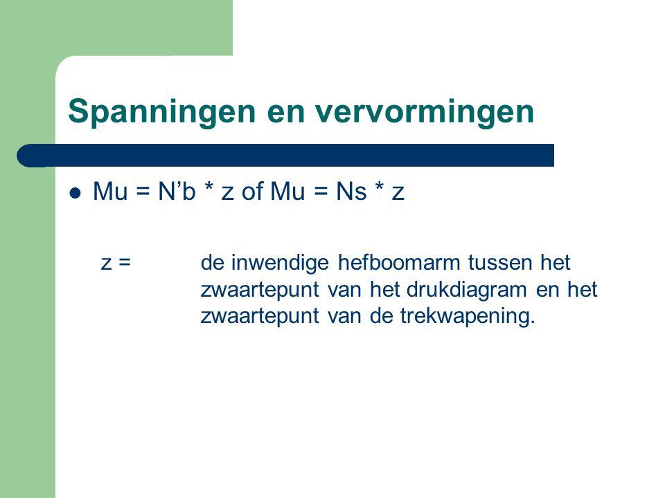 Spanningen en vervormingen Mu = N'b * z of Mu = Ns * z z = de inwendige hefboomarm tussen het zwaartepunt van het drukdiagram en het zwaartepunt van de trekwapening.