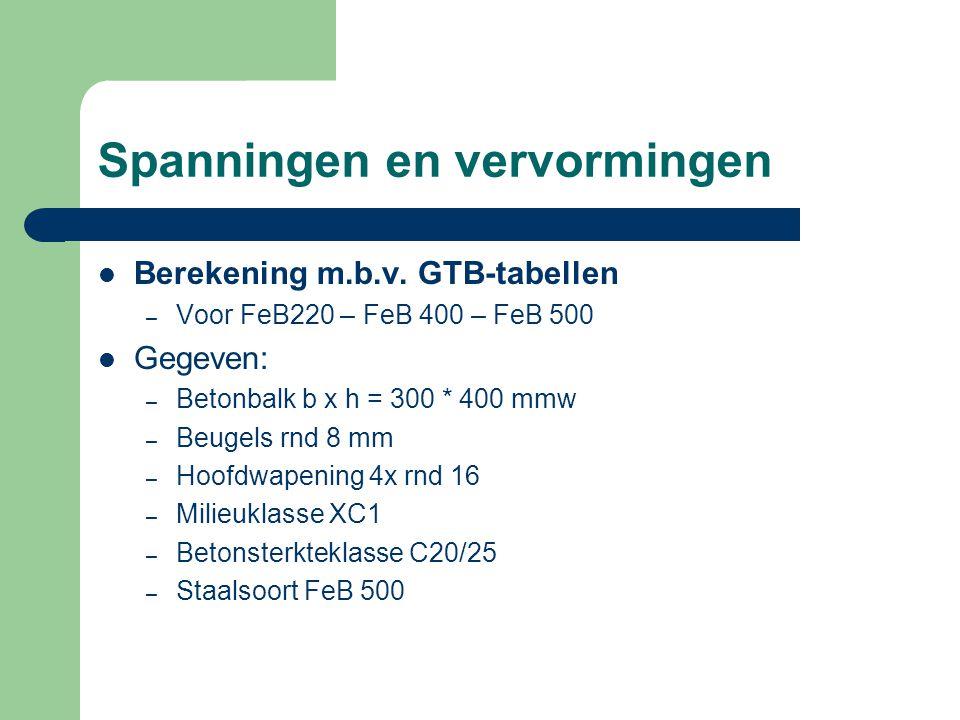 Spanningen en vervormingen Berekening m.b.v. GTB-tabellen – Voor FeB220 – FeB 400 – FeB 500 Gegeven: – Betonbalk b x h = 300 * 400 mmw – Beugels rnd 8