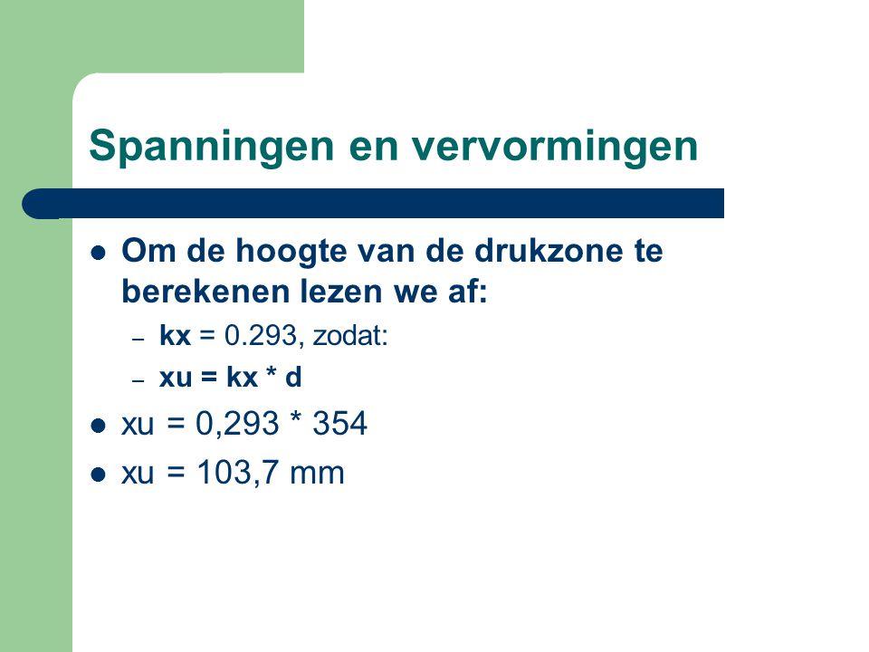 Spanningen en vervormingen Om de hoogte van de drukzone te berekenen lezen we af: – kx = 0.293, zodat: – xu = kx * d xu = 0,293 * 354 xu = 103,7 mm
