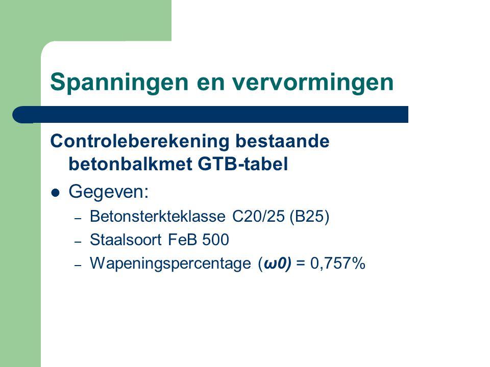 Controleberekening bestaande betonbalkmet GTB-tabel Gegeven: – Betonsterkteklasse C20/25 (B25) – Staalsoort FeB 500 – Wapeningspercentage (ω0) = 0,757%