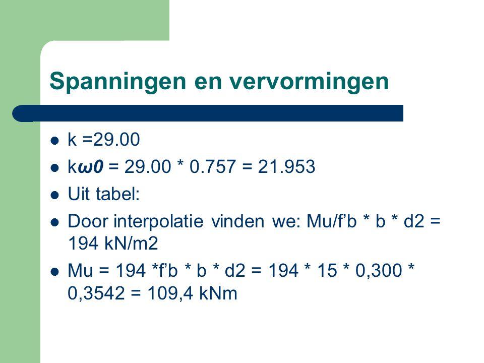 k =29.00 kω0 = 29.00 * 0.757 = 21.953 Uit tabel: Door interpolatie vinden we: Mu/f'b * b * d2 = 194 kN/m2 Mu = 194 *f'b * b * d2 = 194 * 15 * 0,300 * 0,3542 = 109,4 kNm
