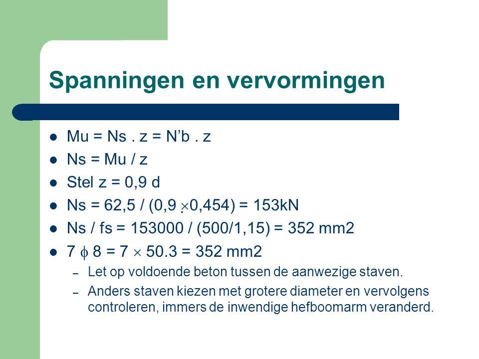 Mu = Ns. z = N'b. z Ns = Mu / z Stel z = 0,9 d Ns = 62,5 / (0,9  0,454) = 153kN Ns / fs = 153000 / (500/1,15) = 352 mm2 7  8 = 7  50.3 = 352 mm2 –