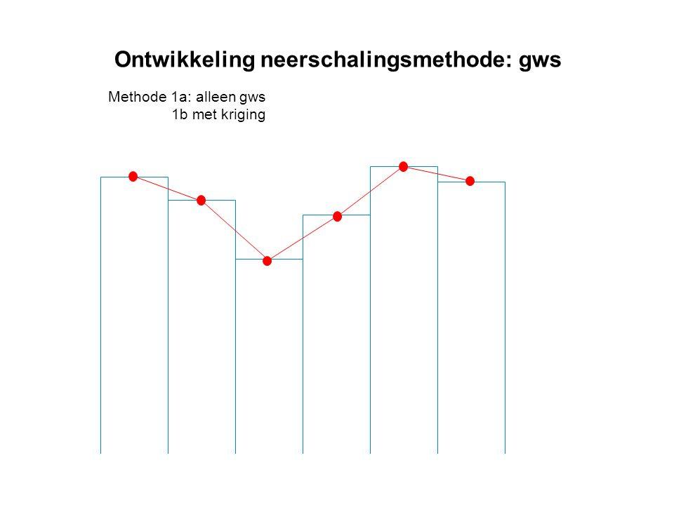 Ontwikkeling neerschalingsmethode: gws Methode 1a: alleen gws 1b met kriging