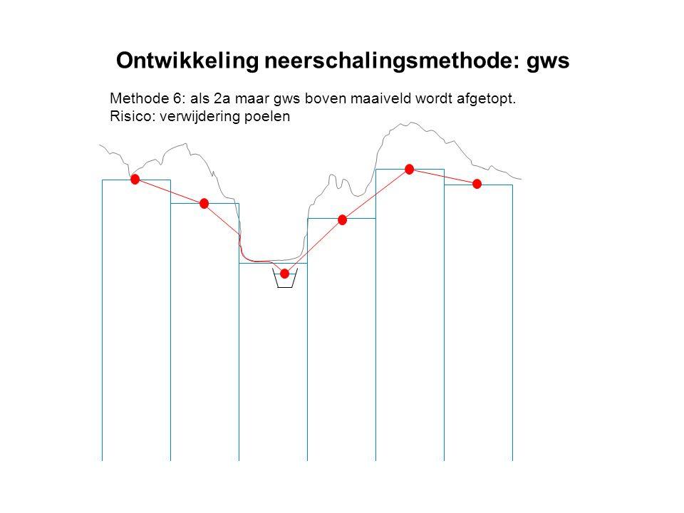 Ontwikkeling neerschalingsmethode: gws Methode 6: als 2a maar gws boven maaiveld wordt afgetopt. Risico: verwijdering poelen