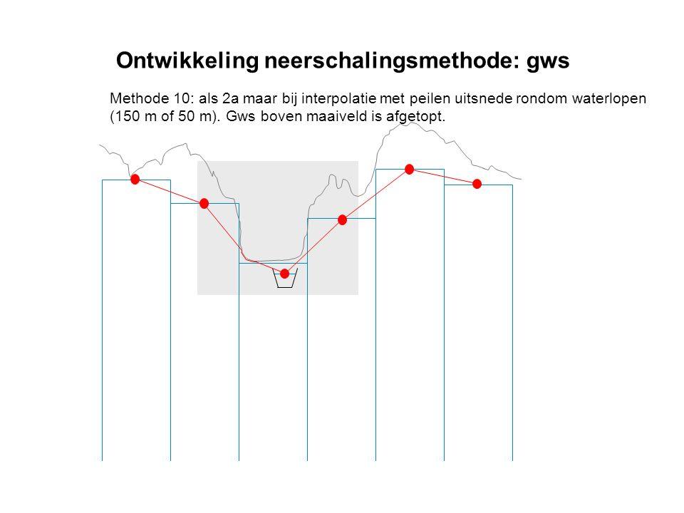 Ontwikkeling neerschalingsmethode: gws Methode 10: als 2a maar bij interpolatie met peilen uitsnede rondom waterlopen (150 m of 50 m). Gws boven maaiv