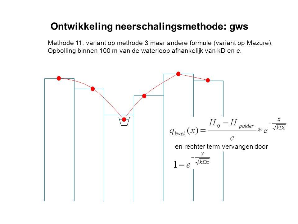 Ontwikkeling neerschalingsmethode: gws Methode 11: variant op methode 3 maar andere formule (variant op Mazure). Opbolling binnen 100 m van de waterlo
