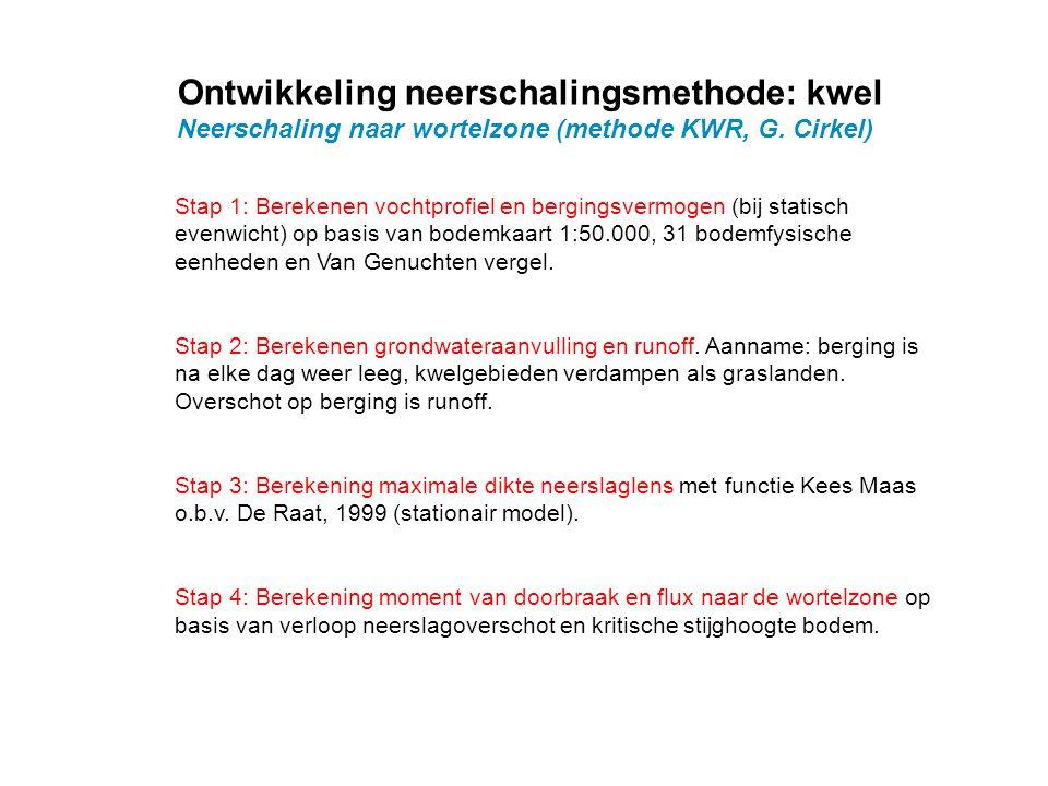 Neerschaling naar wortelzone (methode KWR, G. Cirkel) Stap 1: Berekenen vochtprofiel en bergingsvermogen (bij statisch evenwicht) op basis van bodemka