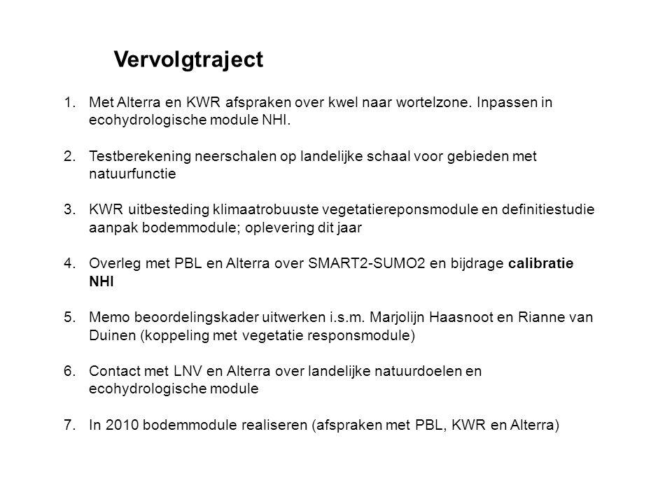 Vervolgtraject 1.Met Alterra en KWR afspraken over kwel naar wortelzone. Inpassen in ecohydrologische module NHI. 2.Testberekening neerschalen op land