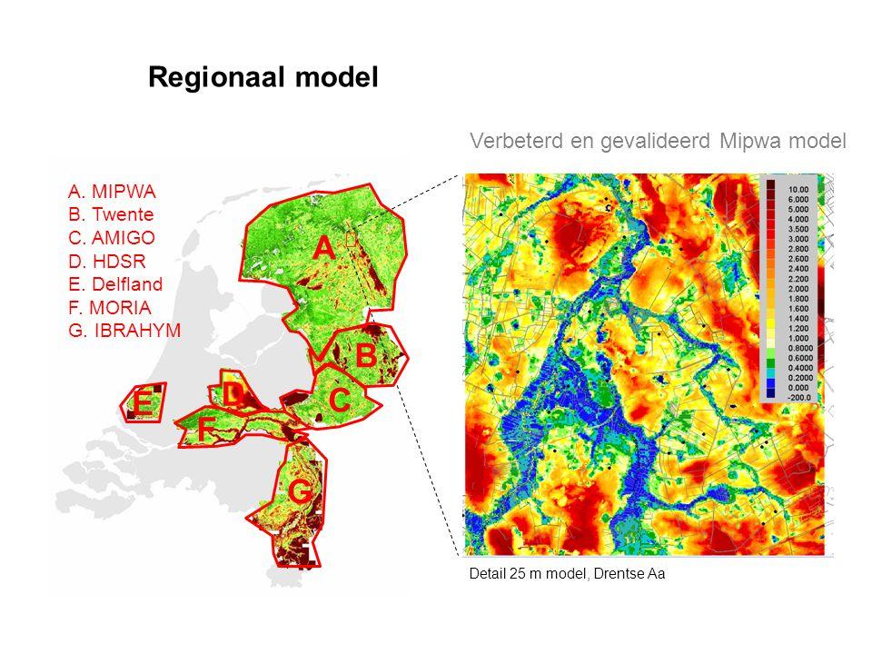 Regionaal model Detail 25 m model, Drentse Aa A B C D E F A. MIPWA B. Twente C. AMIGO D. HDSR E. Delfland F. MORIA G. IBRAHYM G Verbeterd en gevalidee