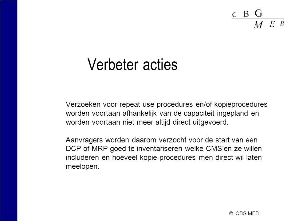 © CBG-MEB Verbeter acties Verzoeken voor repeat-use procedures en/of kopieprocedures worden voortaan afhankelijk van de capaciteit ingepland en worden