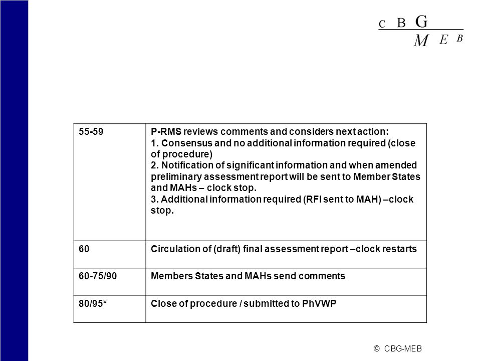 © CBG-MEB 55-59P-RMS reviews comments and considers next action: 1. Consensus and no additional information required (close of procedure) 2. Notificat