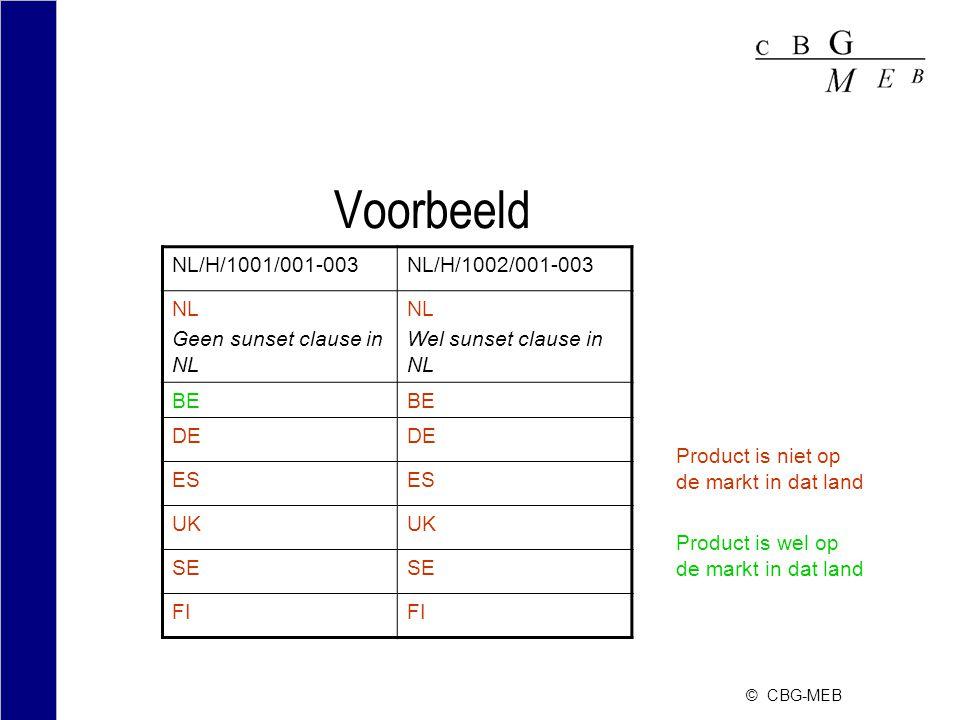 © CBG-MEB Voorbeeld Product is niet op de markt in dat land Product is wel op de markt in dat land NL/H/1001/001-003NL/H/1002/001-003 NL Geen sunset c
