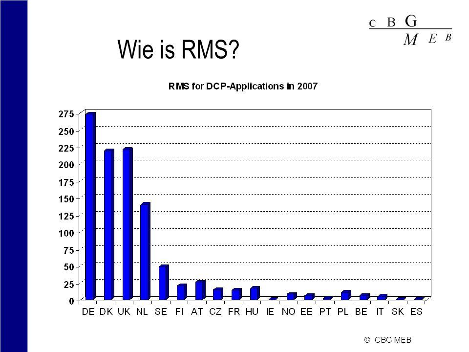© CBG-MEB Wie is RMS?