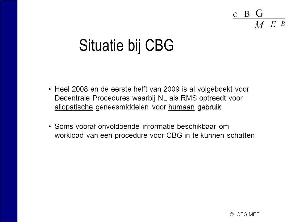 Situatie bij CBG gebruikHeel 2008 en de eerste helft van 2009 is al volgeboekt voor Decentrale Procedures waarbij NL als RMS optreedt voor allopatisch