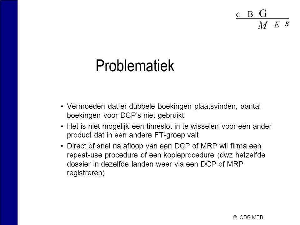 © CBG-MEB Problematiek Vermoeden dat er dubbele boekingen plaatsvinden, aantal boekingen voor DCP's niet gebruikt Het is niet mogelijk een timeslot in