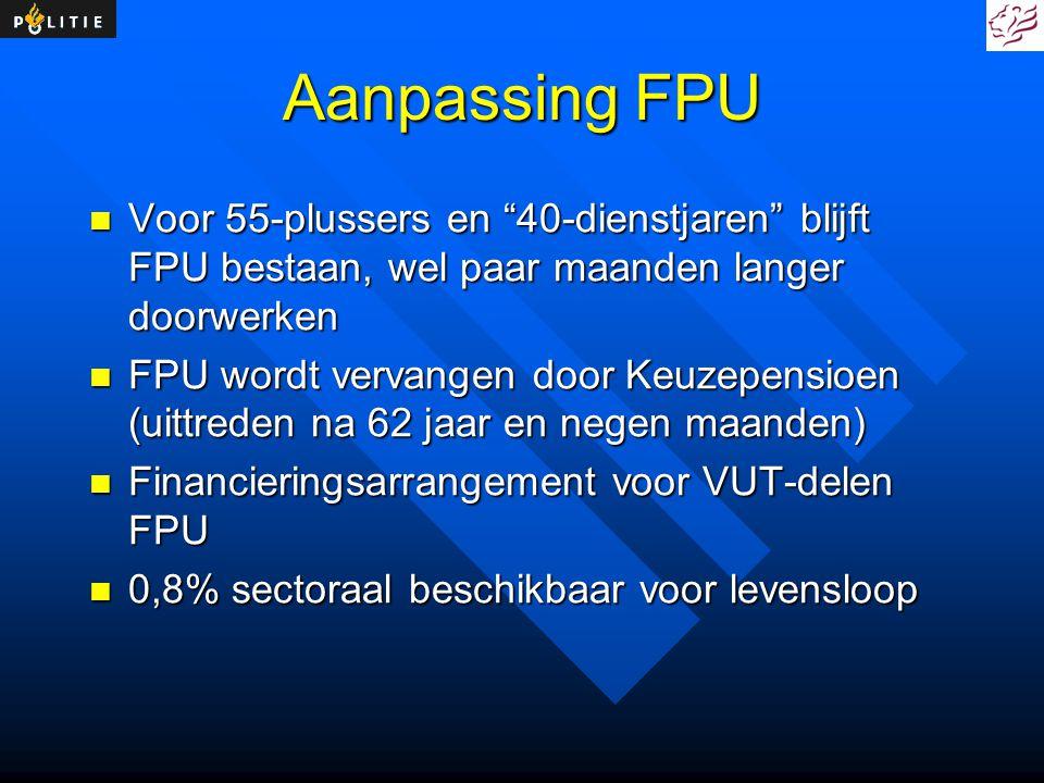 """Aanpassing FPU Voor 55-plussers en """"40-dienstjaren"""" blijft FPU bestaan, wel paar maanden langer doorwerken Voor 55-plussers en """"40-dienstjaren"""" blijft"""