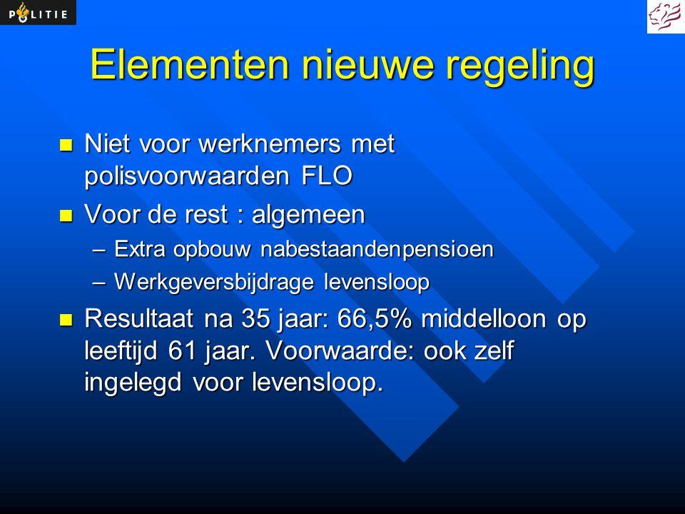 Elementen nieuwe regeling Niet voor werknemers met polisvoorwaarden FLO Niet voor werknemers met polisvoorwaarden FLO Voor de rest : algemeen Voor de