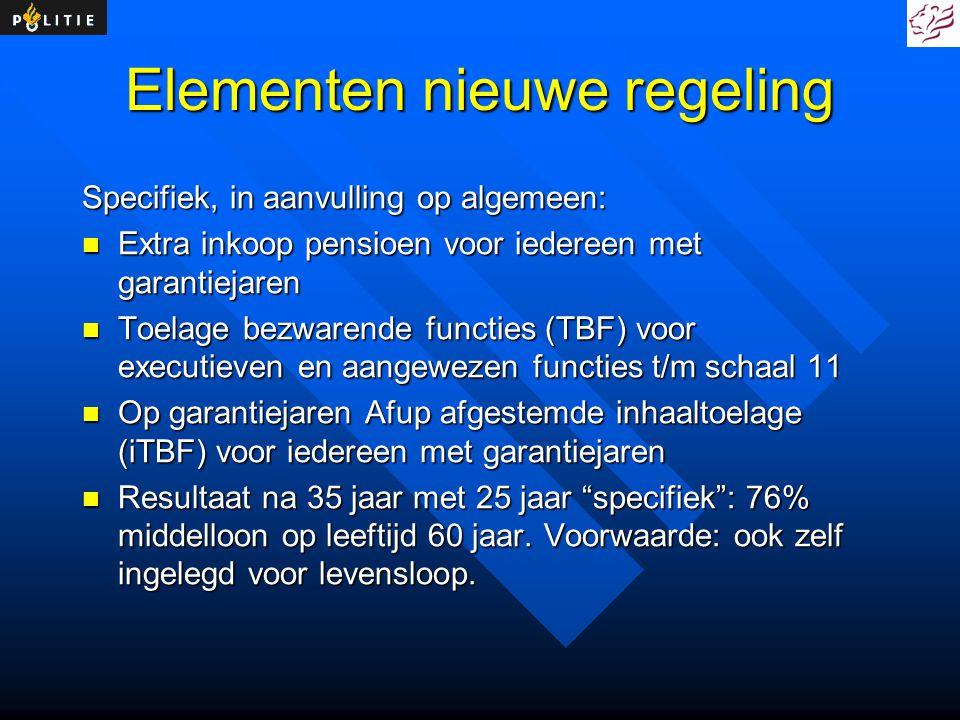 Elementen nieuwe regeling Specifiek, in aanvulling op algemeen: Extra inkoop pensioen voor iedereen met garantiejaren Extra inkoop pensioen voor ieder
