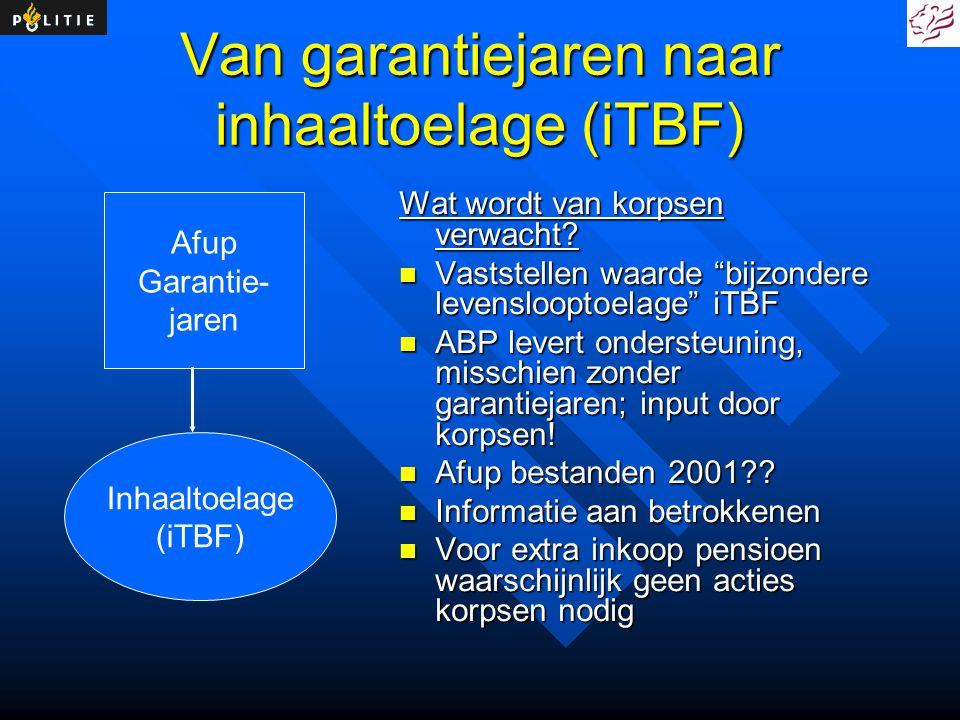"""Van garantiejaren naar inhaaltoelage (iTBF) Wat wordt van korpsen verwacht? Vaststellen waarde """"bijzondere levenslooptoelage"""" iTBF ABP levert onderste"""