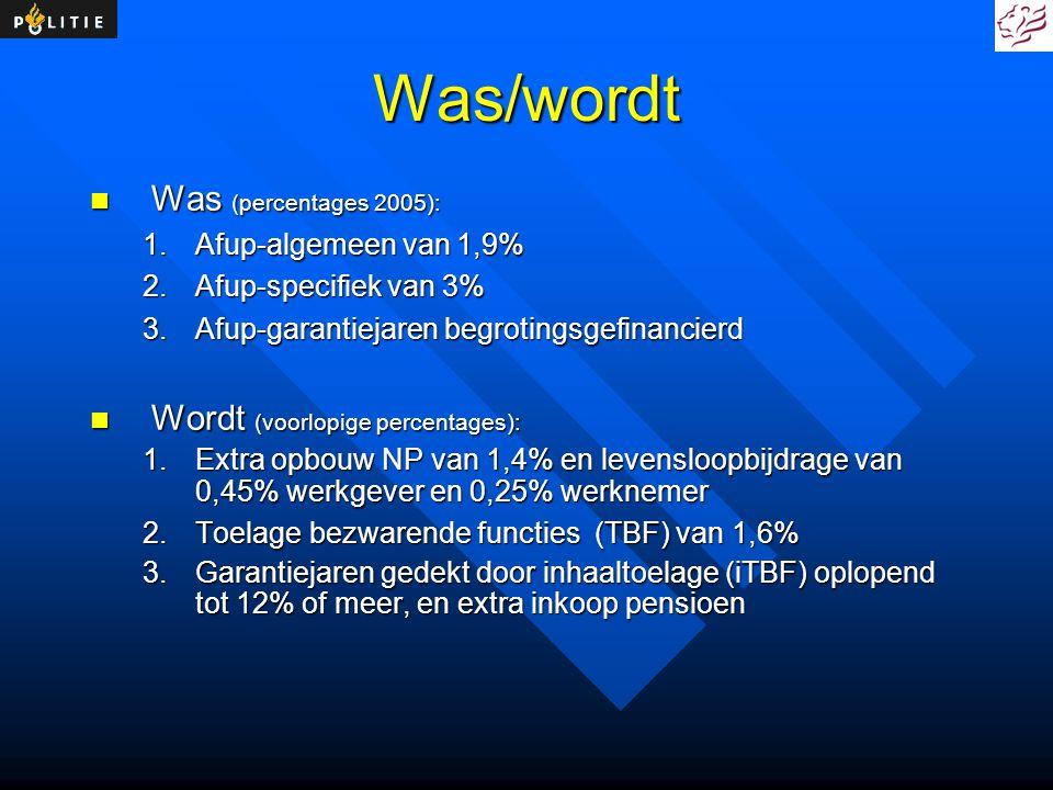 Was/wordt Was (percentages 2005): Was (percentages 2005): 1.Afup-algemeen van 1,9% 2.Afup-specifiek van 3% 3.Afup-garantiejaren begrotingsgefinancierd