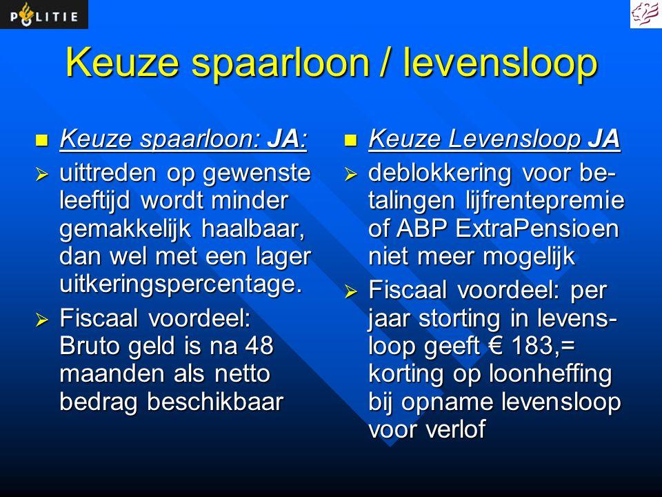 Keuze spaarloon / levensloop Keuze spaarloon: JA: Keuze spaarloon: JA:  uittreden op gewenste leeftijd wordt minder gemakkelijk haalbaar, dan wel met