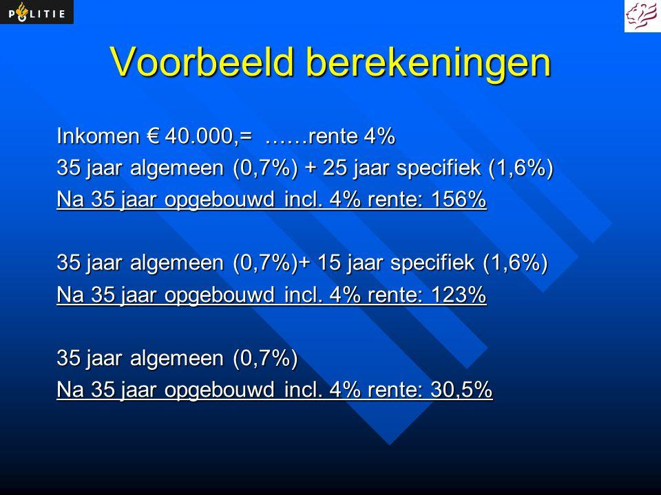 Voorbeeld berekeningen Inkomen € 40.000,= ……rente 4% 35 jaar algemeen (0,7%) + 25 jaar specifiek (1,6%) Na 35 jaar opgebouwd incl. 4% rente: 156% 35 j