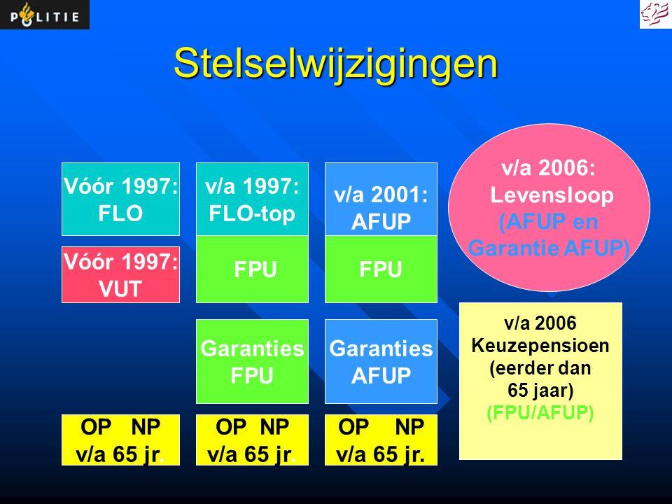 Stelselwijzigingen Vóór 1997: FLO Vóór 1997: VUT v/a 1997: FLO-top FPU v/a 2001: AFUP FPU Garanties FPU Garanties AFUP OP NP v/a 65 jr. OP NP v/a 65 j