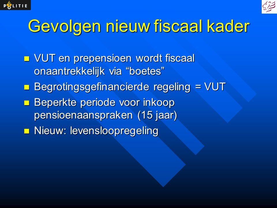 """Gevolgen nieuw fiscaal kader VUT en prepensioen wordt fiscaal onaantrekkelijk via """"boetes"""" VUT en prepensioen wordt fiscaal onaantrekkelijk via """"boete"""